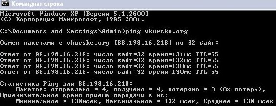 виртуальные серверы vps цена