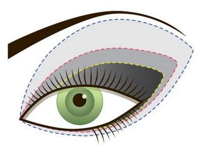 Для выполнения макияжа smoky eyes нам потребуется. wpid GB0L8Apo5ag Для выполнения макияжа smoky eyes нам потребуется.