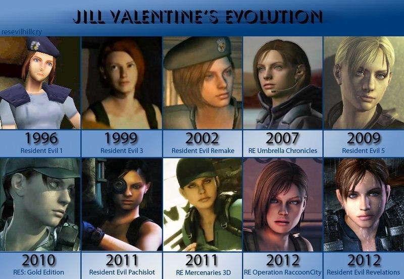 Resident Evil 3 Remake Jill S Face Model Confirmed