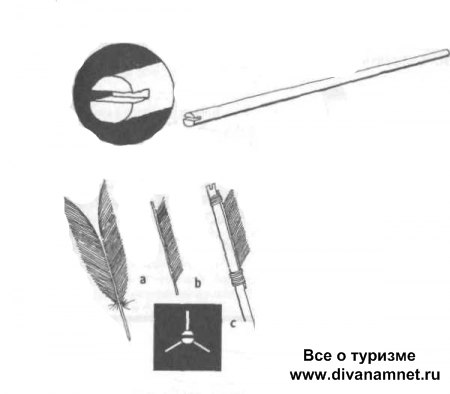 Как сделать стрелы в домашних условиях видео
