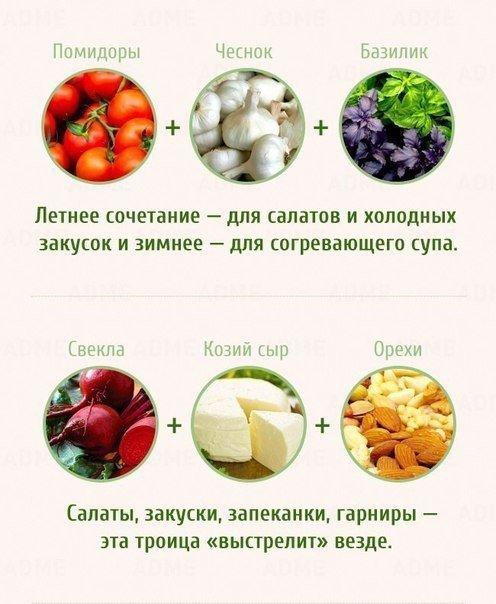 15 беспроигрышных сочетаний продуктов