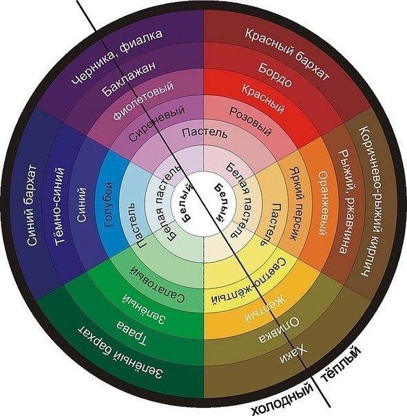Монохромная цветовая схема