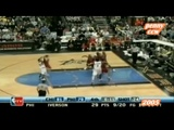 Art of Shooting - Allen Iverson Free Throw Shooting Form Over Years