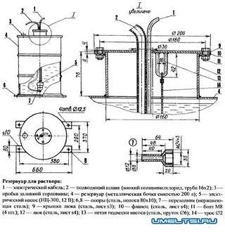 Сельскохозяйственная техника мтз и навесное оборудование