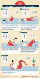 Как похудеть в домашних условиях детям 14 лет