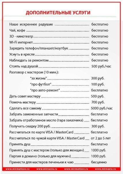 диагностические карты дошкольников по фгт