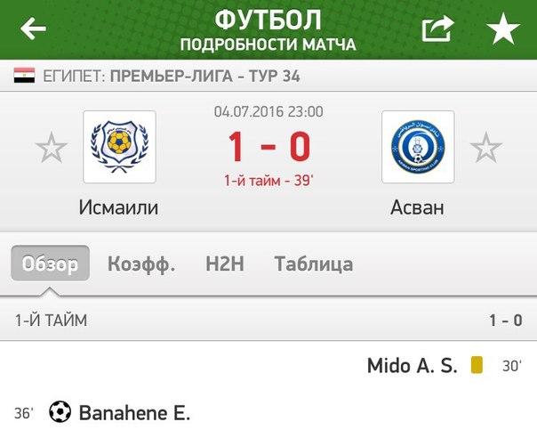 Прогноз на спорт сегодня футбол египет премьер лига
