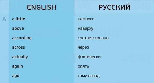 100 самых частых и важных английских наречий: ↪ Бесценные знания!