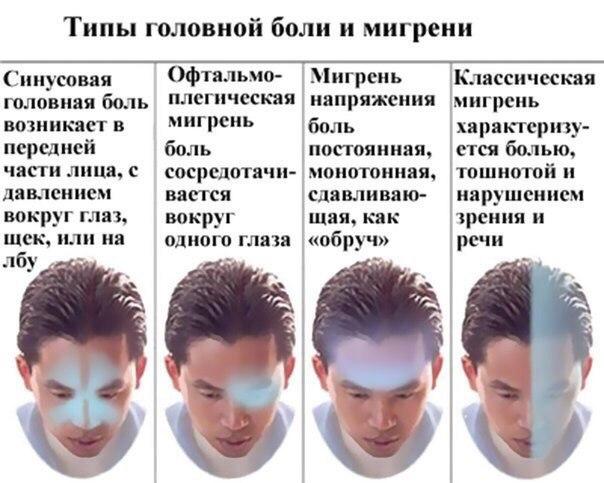 Как унять головную боль при внутричерепном давлении