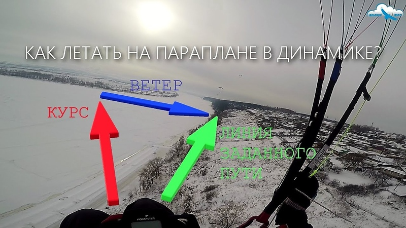 Как летать на параплане в динамике? / Расхождение с другими пилотами / параплан Davinci RHYTHM