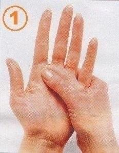 Точки на руках для быстрого выздоровления… (7 фото) - картинка