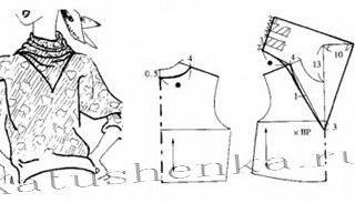 Воротник-хомут - актуальная форма для легких платьев, а Halter Bra ее идеал