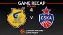 Highlights: Herbalife Gran Canaria - CSKA Moscow. Евролига. Обзор. Гран Канария - ЦСКА