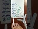 Маркетинг Wey Up линейка на бумаге МОЙ СКАЙП 79225325808