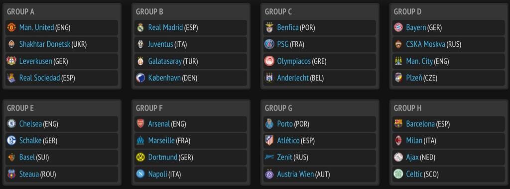 Результаты жеребьевки группового этапа Лиги чемпионов 2013/2014