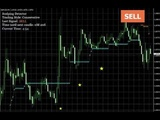 buy sell trend detector new unique forex tool - scalping detector review