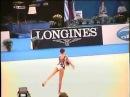 Славная девочка-гимнастка из Болгарии (Боянка Ангелова)! Чемпионат Европы-2008