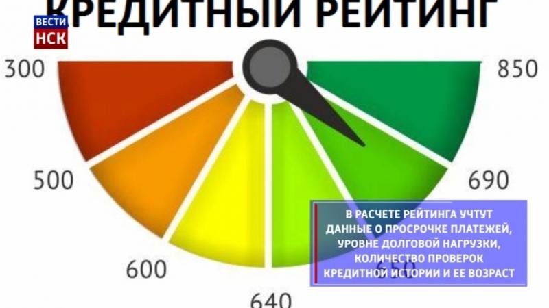 Персональный кредитный рейтинг начнут присваивать россиянам