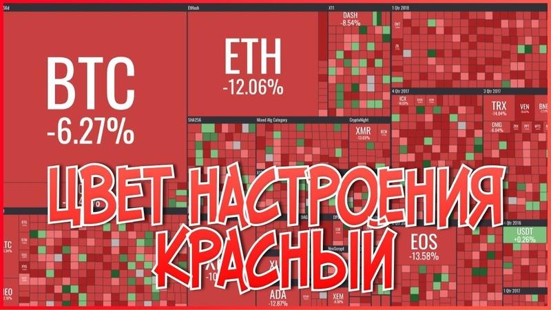 Криптовалюта Bitcoin (BTC) - цвет настроения красный. Как заработать биткоин на падении рынка?