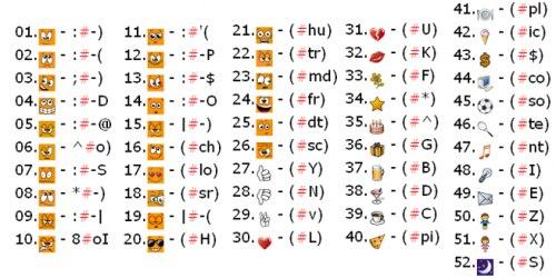 смайлики из символов для скайпа: