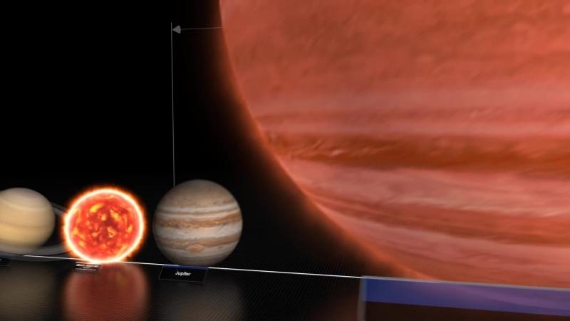 Размеры планет и звёзд Это стоит видеть