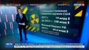 Новости на Россия 24 В США перед выборами достали чучело русского медведя с ядерной дубиной