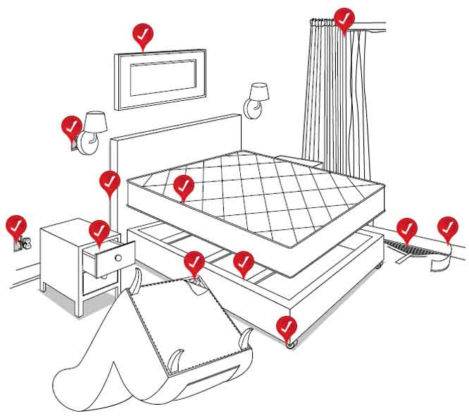 Процесс поиска мест, где спрятаны клопы в вашем доме