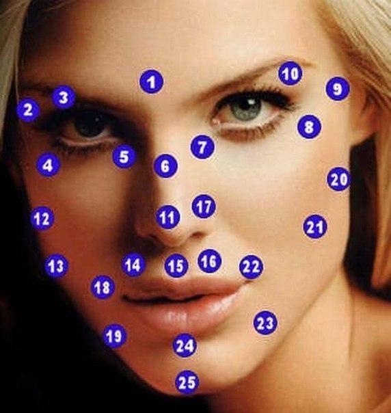 """1. Родинка в области """"третьего глаза"""" указывает на то, что ее обладатель наделен прекрасной интуицией, логически мыслит, предрасположен к оккультным занятиям.  2. Эта родинка указывает на страстного, ревнивого человека с.."""