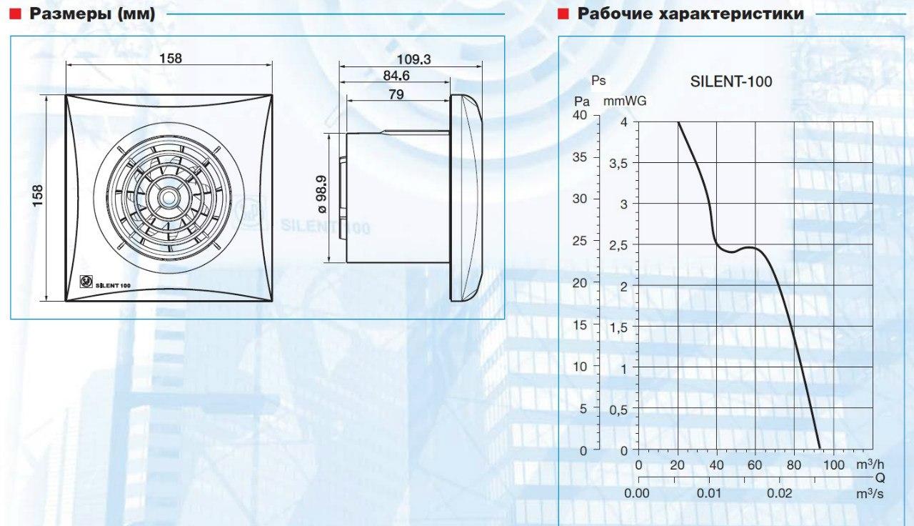Вентилятор Silent 100 cz бесшумный