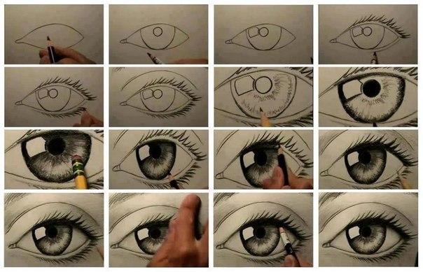 Как научиться рисовать красивые глаза