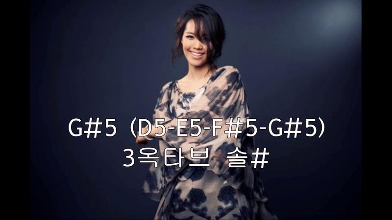 Sohyang Full Studio Vocal Range (1996 - 2017) 소향 스튜디오 음역대 (D3 - F6)