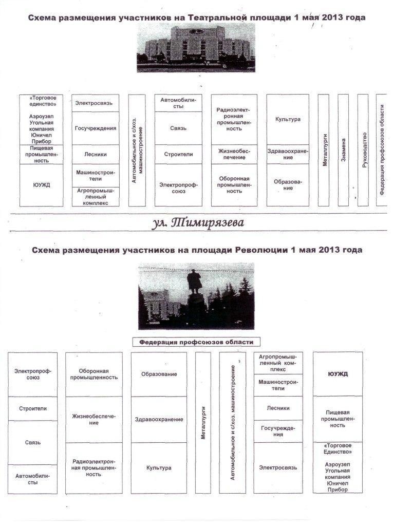 и «Схема размещения участников