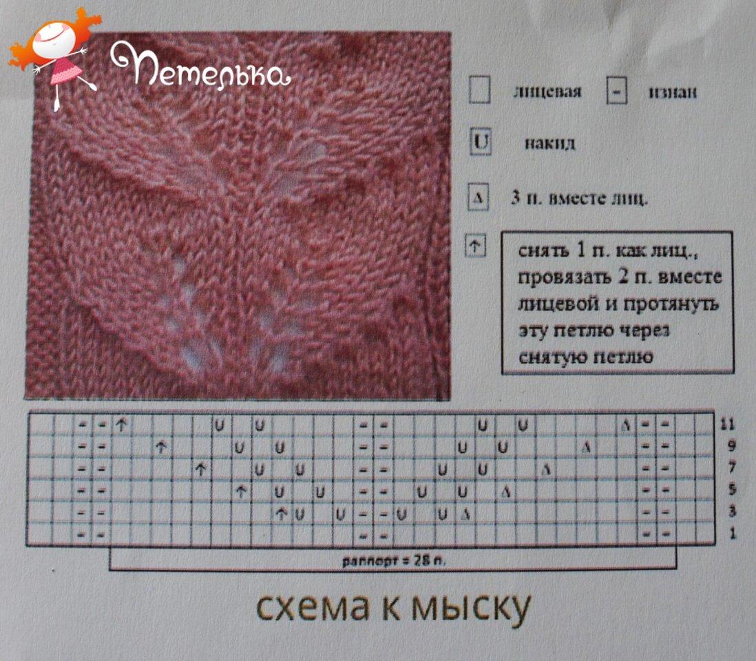 Вязание спицами рисунок для носков спицами