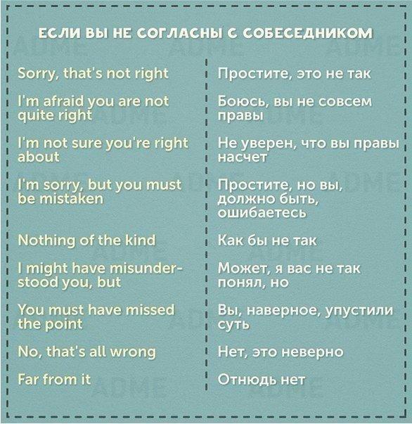 50 фраз на английском для удачного выступления Не нужно бояться выступлений перед аудиторией, даже на иностранном языке. Ведь есть фразы, которые помогут структурировать речь и грамотно