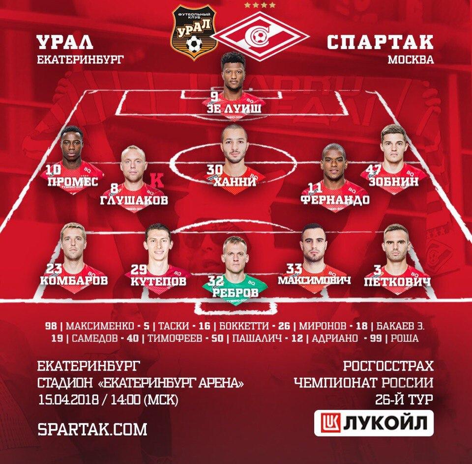 Состав «Спартака» на матч 26-го тура с «Уралом»
