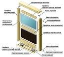 Профили, соединённые в паз и стянутые специальными сборочными болтами, образуют жесткую раму двери, в которую можно...