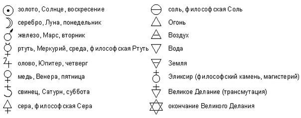 битва экстрасенсов 1 новый сезон