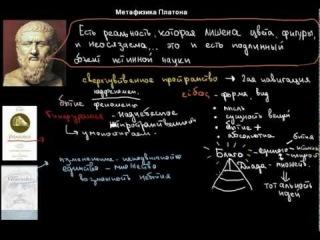 Метафизика Платона. Лекции по философии