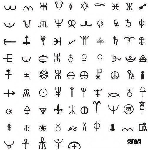 Как сделать иероглифы в одноклассниках