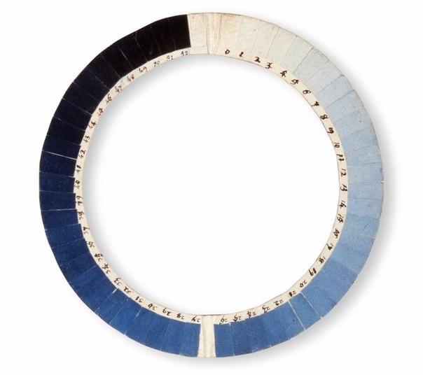 Прибор, с помощью которого в 1789 году определяли степень голубизны неба