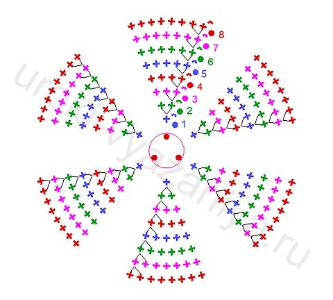 круговое вязание крючком вконтакте