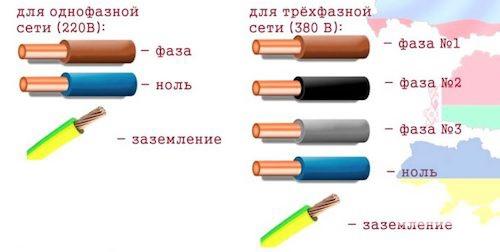 Как определить ноль и фазу индикаторной отверткой