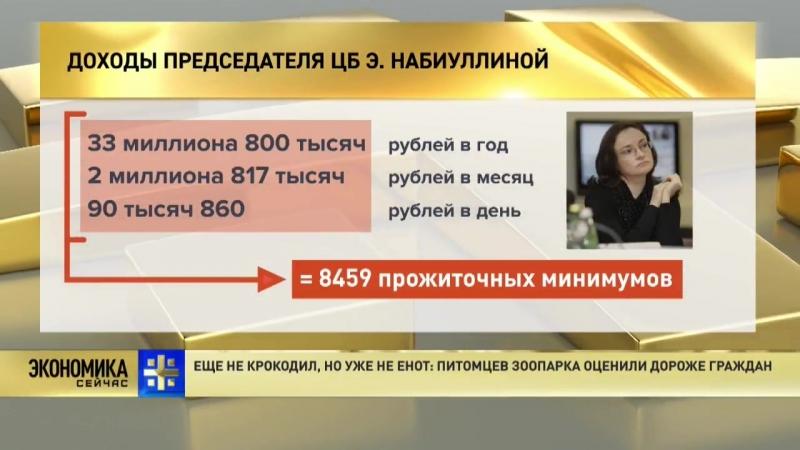 Срочно🔴! Содержание каждого россиянина обходится государству меньше, чем содержание крокодила в зоопарке!