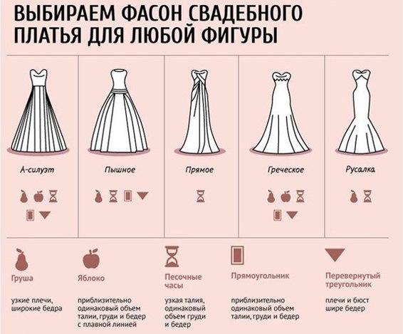 Платья заказать через интернет доставка