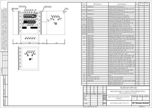 осн_рез Поток 3Н.pdf