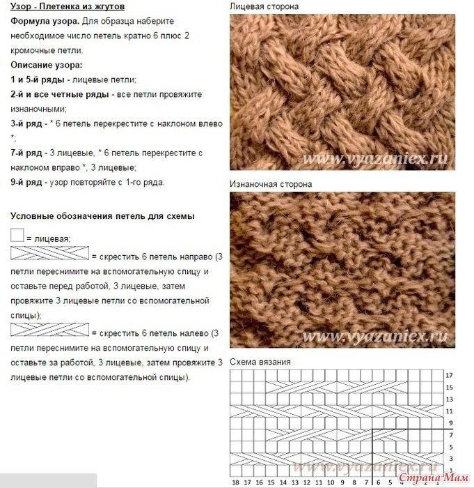 Узор и схема вязания спицами плетенка 537