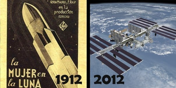 Как изменились вещи за 100 лет