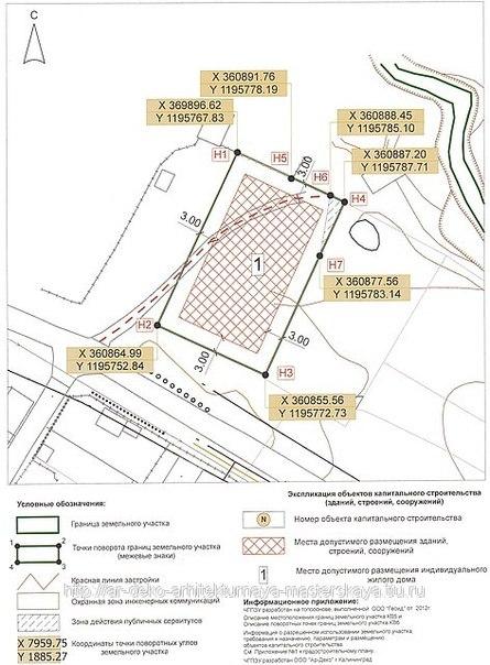 плана земельного участка