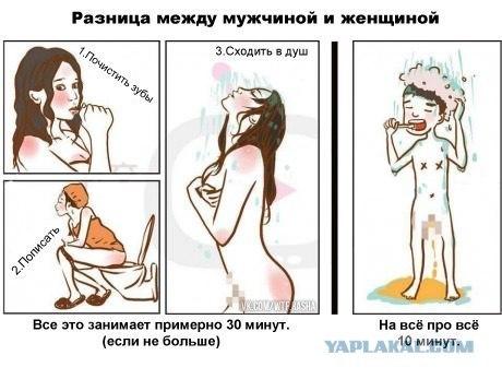... между М и Ж - Приколы на ЯПлакалъ: vk.com/wall-1314709_25542?reply=25603