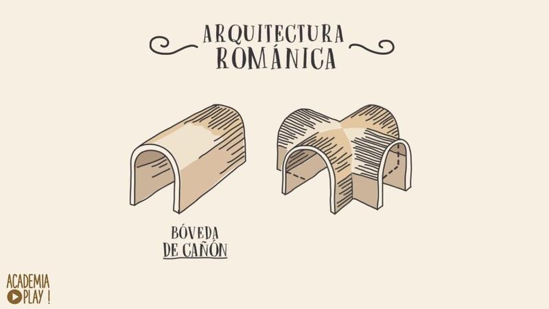 ¿Conoces la diferencia entre bóveda de cañón y bóveda de arista en la arquitectura románica